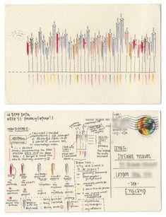 Dear-Data (www.dear-data.com) Week 51- A week of privacy, Postcard by Giorgia