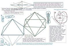 Divine Elementals Quantum Photon Frequency