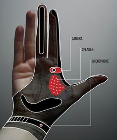 Hand-Tech Camera Glove Concept Puts A Camera In Your Palm