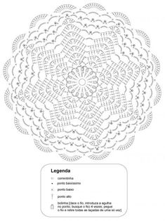 Ideas For Crochet Patrones Ganchillo - Diy Crafts - DIY & Crafts Motif Mandala Crochet, Free Crochet Doily Patterns, Crochet Placemats, Crochet Doily Diagram, Crochet Circles, Crochet Motifs, Crochet Chart, Crochet Squares, Diy Crochet