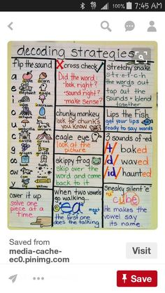This is an amazing anchor chart for decoding strategies! I would break it up into smaller posters Reading Intervention, Reading Skills, Guided Reading, Reading Help, Reading Games, Reading Centers, Reading Groups, Reading Lessons, Decoding Strategies