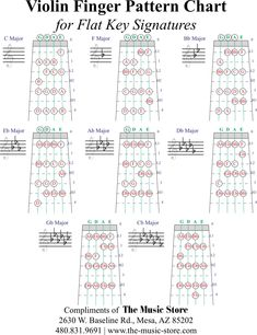 Violin fret chart | knowing these shapes is the beginning ...