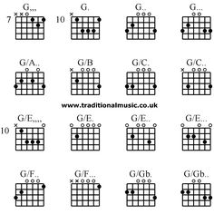 Advanced Chord Chart and fingering diagram for guitar G Guitar Chord, Guitar Chords And Lyrics, Guitar Chords Beginner, Guitar Scales, Jazz Guitar, Guitar Tips, Guitar Lessons, Texas Flood, Music Library
