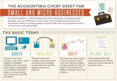 5 Tips for Improving Your Accounting Practices
