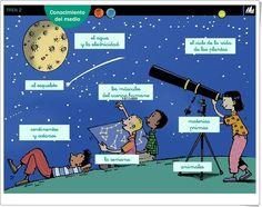 """La Galera. Proyecto Tren 2. Conocimiento del Medio"" Map, Memes, Teaching Ideas, Editorial, Science Area, Teaching Resources, Interactive Activities, Blue Prints, Knowledge"