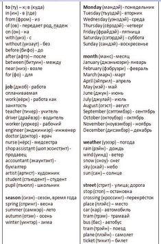 самые важные слова — 24 смысловые группы это для начинающих. для среднего уровня * 500 и 1500 самых важных английских слов + озвучка. когда выписываете самые важные слова, не валите их в одну кучу упорядочивайте их в стиле библиотечных каталогов.…
