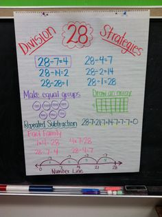 Goes with the foldable! Make equal groups, draw an array, repeated subtraction, fact family, number line Division Strategies, Math Strategies, Math Resources, Division Anchor Chart, Math Division, Math Charts, Math Anchor Charts, Flip Charts, Kindergarten Anchor Charts