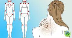 Fibromyalgia is a difficult and painful condition which affects more than 40 million Americans annually. It manifests through pain all over the body, and is quite often misdiagnosed as it's hard to detect it. Diagnosing Fibromyalgia, Signs Of Fibromyalgia, Knee Arthritis, Types Of Arthritis, Arthritis Diet, Rheumatoid Arthritis, High Cholesterol Levels, Lower Your Cholesterol, Tai Chi