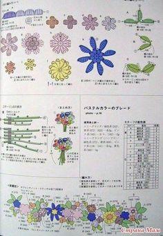 KUFER z artystycznym rękodziełem : Kwiaty szydełkiem - wzory