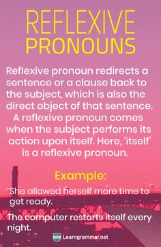 A pronoun is used in place of a specific noun mentioned earlier in a sentence so that you don't have to keep saying/writing that particular noun. Grammar Chart, Basic Grammar, Grammar Tips, English Grammar Worksheets, English Vocabulary Words, Learn English Words, English Writing Skills, English Reading, Grammar Reference