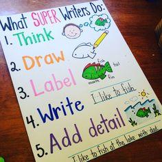 What Do Super Writers Do? Anchor Chart (Kindergarten/ Primary) Beginning Writers