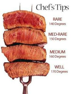 How to tell the doneness of meat. Please do not ever cook beef steaks past medium. It ruins it and looses flavor. Trust me on this