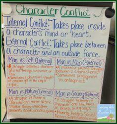 Characters, Characters, and more Characters! {And a FREEBIE!}