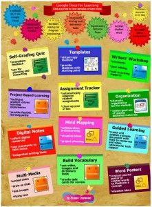 Susan Oxnevad - using Google drive in education via Vicki Davis http://www.coolcatteacher.com/ecm-susan-oxnevad/?utm_source=feedburner&utm_medium=feed&utm_campaign=Feed%3A+CoolCatTeacherBlog+%28Cool+Cat+Teacher+Blog%29