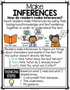 Making InferencesPoster, Interactive Making Inferences Anchor Charts & Making Inferences Reader's Notebook Page! Make Predictions Poster Reading Strategies Posters, Reading Comprehension Strategies, Reading Posters, Reading Skills, Writing Skills, Teaching Reading, Reading Response, Reading Tips, Guided Reading