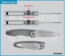 Knife Locking Mechanisms
