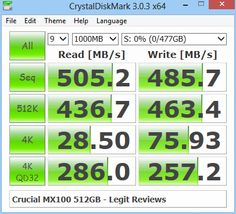 CrystalDiskMark Crucial MX100 512GB