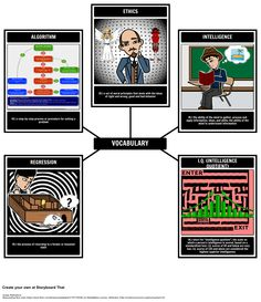 flowers for algernon character map as students a flowers for algernon character map as students a storyboard can serve as a helpful character reference log in this activity students wil