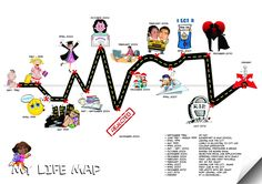 7 Best Life map images