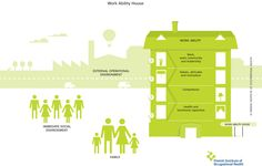 work_ability_house_large.png 1.100×701 Pixel