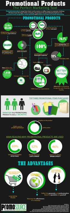 Promotional Products: The Perfect Marketing Tool Infographic #ASIShow