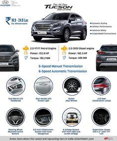All New Hyundai Tucson India http://www.carkhabri.com/carmodels/hyundai/hyundai-tucson #Hyundai #Tucson #Infographic #HyundaiTucson #AllNewTucson