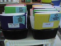 Literature Circles - organizational tips and $ packet