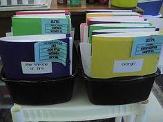 Literature Circles - organizational tips and $ packet