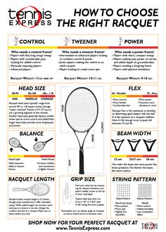 Buyer's Guide - Choosing the Right Tennis Racquet - Tennis Express
