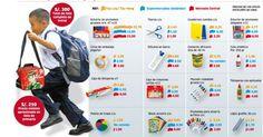 Ya inicia la campaña escolar. Compare precios