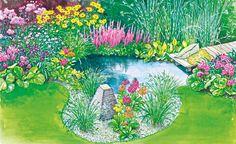 Ein kleiner Rasen mit einer Strauchhecke drumherum ist nicht gerade das, was man sich unter einem schönen Garten vorstellt. Schon mit geringem Aufwand können Sie die Ecke in ein blühendes Paradies verwandeln. (Pflanzplan als PDF zum Herunterladen und Ausdrucken)