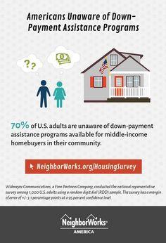 Brighter Homes Realty Llc 407 791 8606 Brighterhomes Profile Pinterest