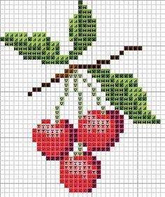 cross stitch chart cherry / Kreuzstich Vorlage Kirschen