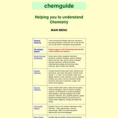 reflux chemguide