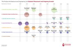 shop architects diagram - Google Search
