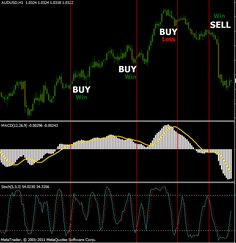 d54439f7 Stochastic Oscillator Trading StrategyStochastic Oscillator Trading  Strategy Hello friend of traders, on this occasion for. Hannah Trader ·  Stuff to Buy