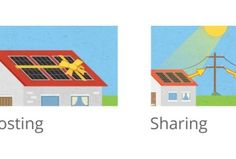 Peer-to-peer solar sharing network aims to make solar simple and accessible