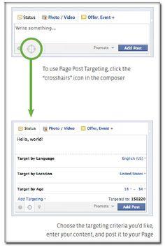 apps posting on facebook timeline
