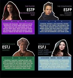 OUAT personality types