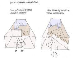 Designing Postmodernism, Part 1: Concept Drawings • V&A Blog