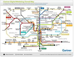 Digital Marketing Transit Map: Find your digital direction — master the technology landscape and chart a course for success.