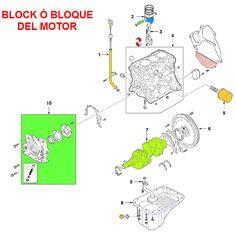 Block ó bloque del motor, cigüeñal, bomba de aceite, cárter