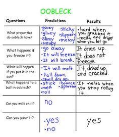 Ooey Gooey Oobleck