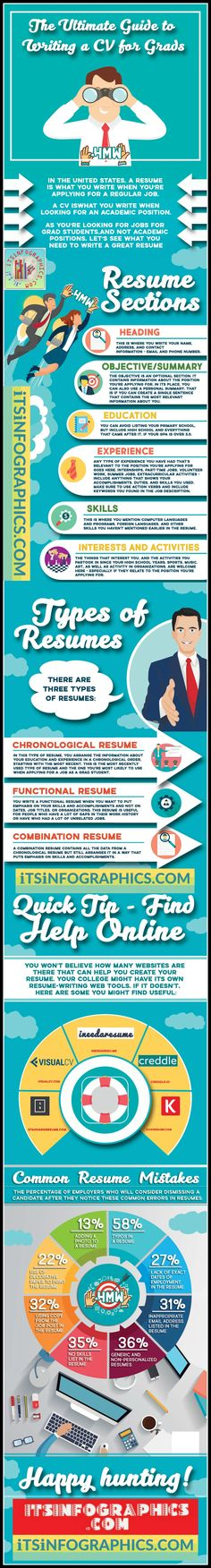 standaard cv Sample Template Example ofBeautiful Excellent - common resume mistakes