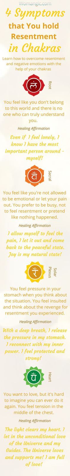 How to Use Chakra Healing to Transform Your Life Chakra Heilung, Chakra Mantra, Crown Chakra, Power Of Meditation, Chakra Meditation, Mindfulness Meditation, Chakra Balancing, 7 Chakras, Relationship Problems