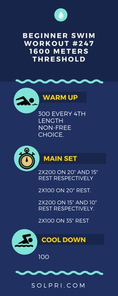 For 2500 and 5000 yard options - go to the link Sets written by Olympic Triathlete Barb Lindquist Swimming Workouts For Beginners, Workouts For Swimmers, Swim Workouts, Lap Swimming, Care Pack, Flutter Kicks, Power Rack, Swim Sets, Aerobics