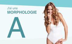 La morphologie en A (ou pyramide) est la plus répandue chez les femmes ! En effet, Beyoncé ou encore Jennifer Lopez ont cette morphologie.
