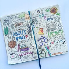 To celebrate the 100th page in my #bulletjournal I did an #aboutme spread.