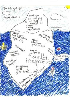 The Iceberg of You. You might be 100% sure that you are 100% awesome, but sometimes you have to remember to show other people.