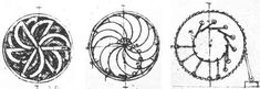 Leonardo's drawings of perpetual motion wheels.